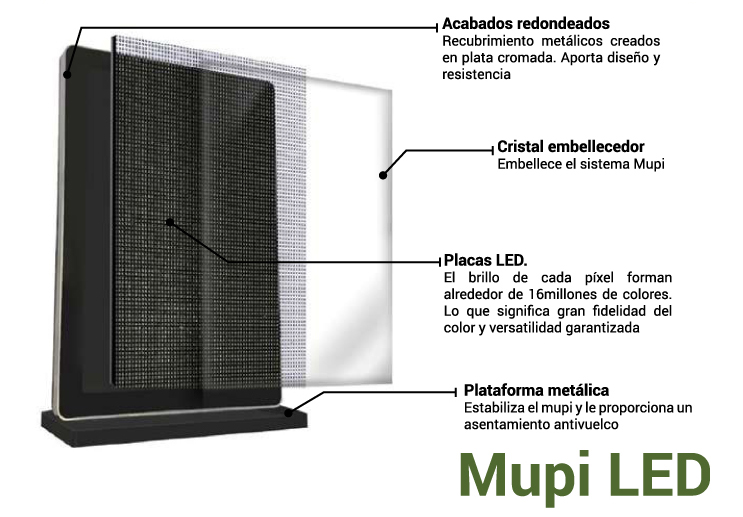 MUPI EXTERIOR P5 FULL COLOR