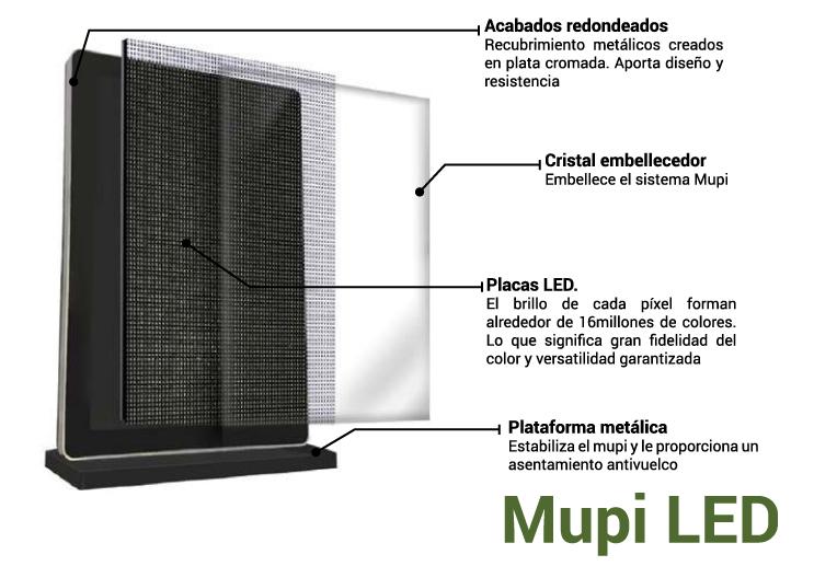 MUPI EXTERIOR P4 FULL COLOR